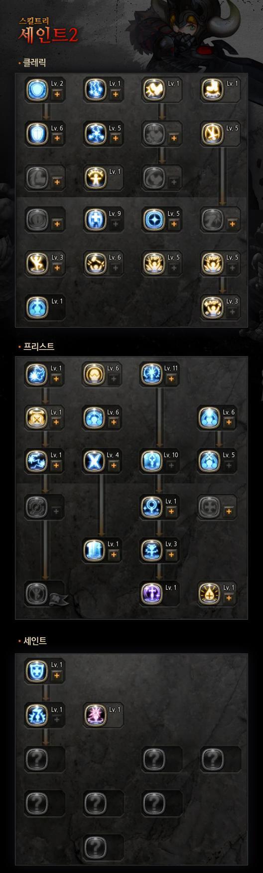 Build Marauder Pvp Warhammer Online